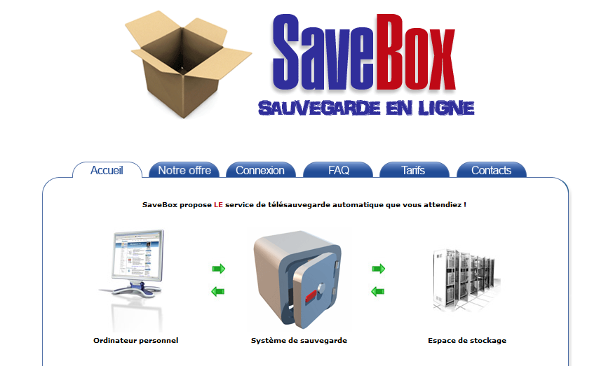 remove Savebox